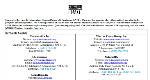 State agency publishes names/addresses of medical cannabis producers