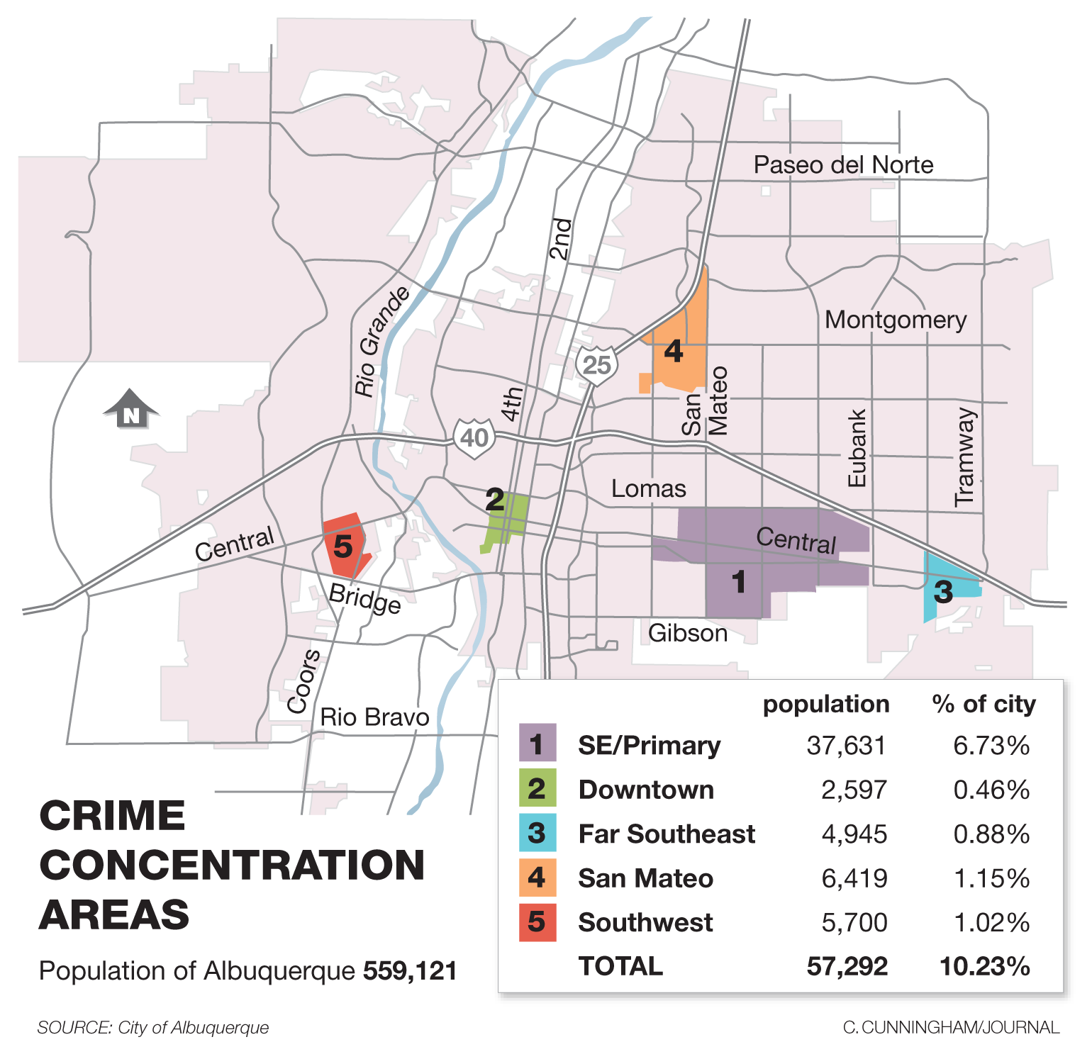 The 5 most violent areas to live in Albuquerque ... Map Of Abq on albuquerque parks map, albuquerque area zip code map, albuquerque international sunport map, sunset map, albuquerque new mexico map, old town albuquerque map, downtown albuquerque map, albuquerque city map, albuquerque bike map, albuquerque neighborhood map, abc map, albq map, albuquerque academy map, albuquerque county map, albuquerque airport map, fat map, jan map, end times map, albuquerque new home location map, san map,
