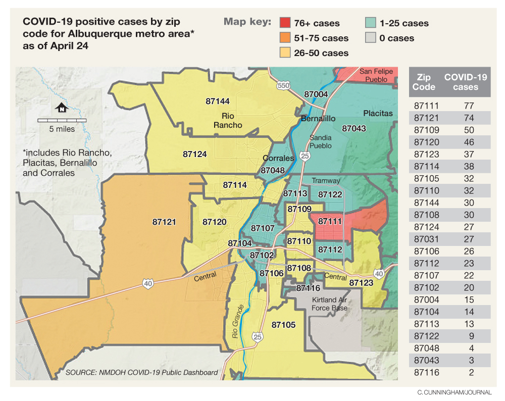Value Of Covid 19 Numbers By Zip Code Questioned Albuquerque Journal